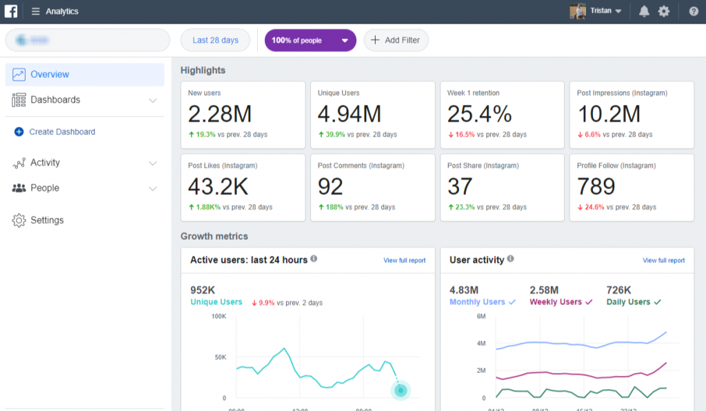 Instagram Analytics on Facebook Business Manager